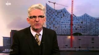 Heinz Strunk zum Wahlkampf in Hamburg