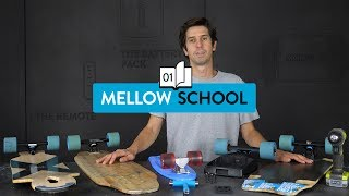 Mellow School: Mounting the Drive