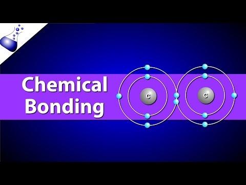 Chemical Bonding - Ionic vs. Covalent Bonds