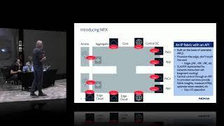 IETF 106 Host Speaker Series