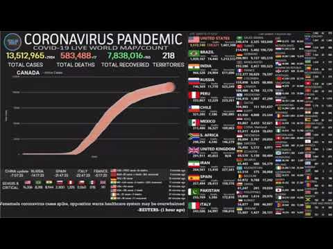 live coronavirus pandemic, world map news, real time counter