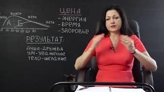 Цена любовного треугольника   Ярослав Самойлов