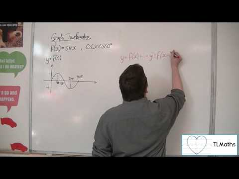 A-Level Maths: B9-04 [Graph Transformations: Translations Overview]