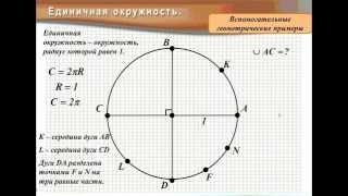 Единичная окружность. Вспомогательные геометрические примеры.
