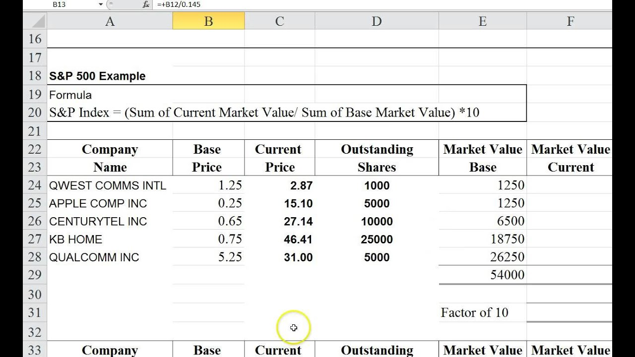 How To Calculate The Dow And Sp 500 Youtube