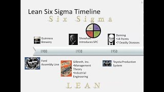 Introduction to Lean Six Sigma and Process Capability
