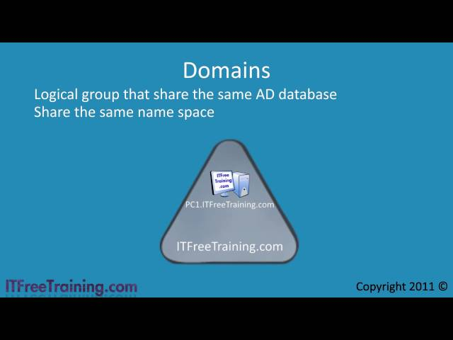 MCITP 70-640: Active Directory Training - IT Free Training