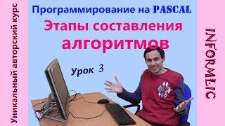 Урок 3. Этапы составления алгоритмов. Программирование на Pascal / Паскаль. Уроки по информатике