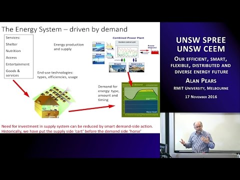 UNSW SPREE 201611-17 Alan Pears - Our efficient, smart, flexible, distributed energy future