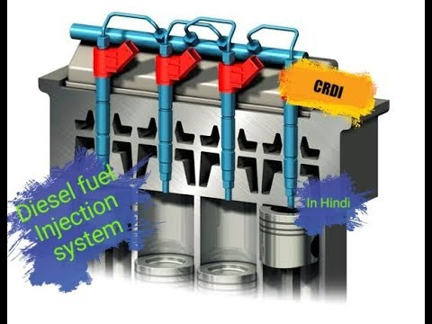 8) Diesel fuel injection system (In HIndi)