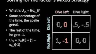 Video Game Theory 101: Soccer Penalty Kicks download MP3, 3GP, MP4, WEBM, AVI, FLV November 2017