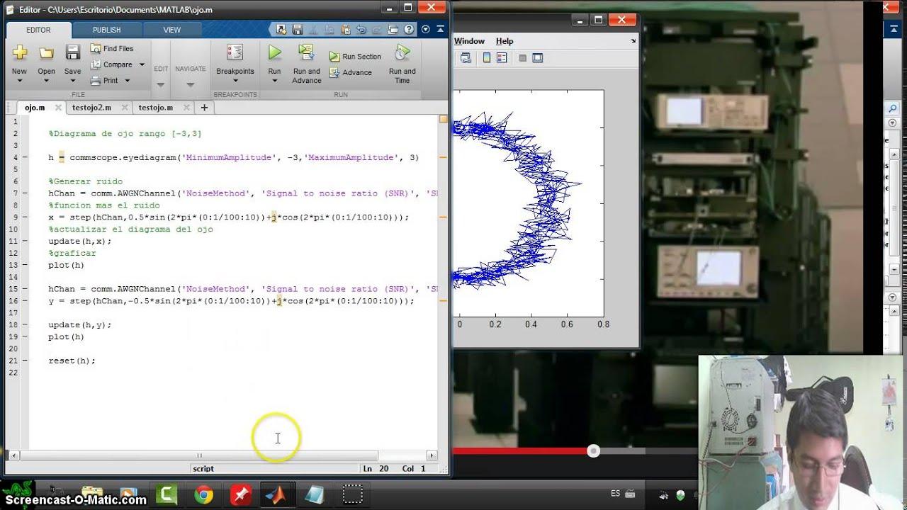 Sistemas de Comunicación, Simulación Diagrama del Ojo Matlab parte2 ...