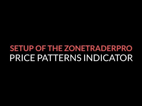 Setup of the NEW ZoneTraderPro Price Patterns Indicator
