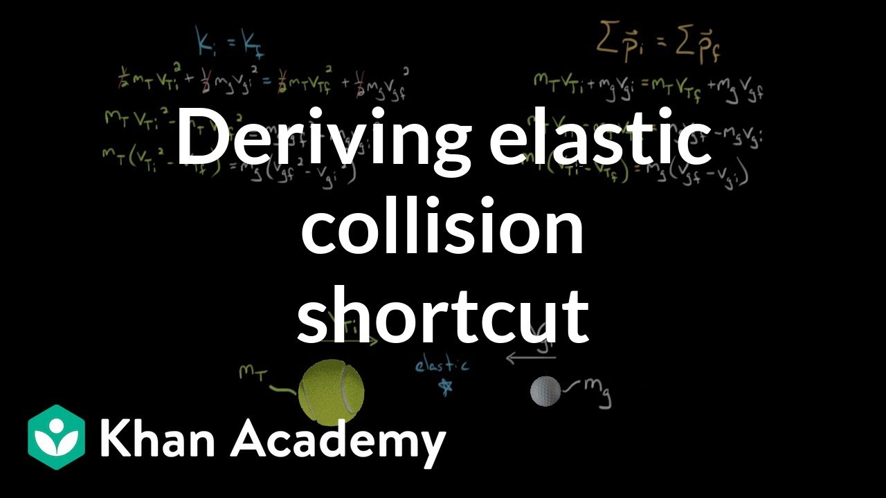 Deriving The Shortcut To Solve Elastic Collision Problems Video Khan Academy