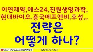 제620강 - 이연제약,예스24,진원생명과학,현대바이오…