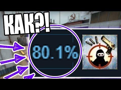 80% ЧТО У