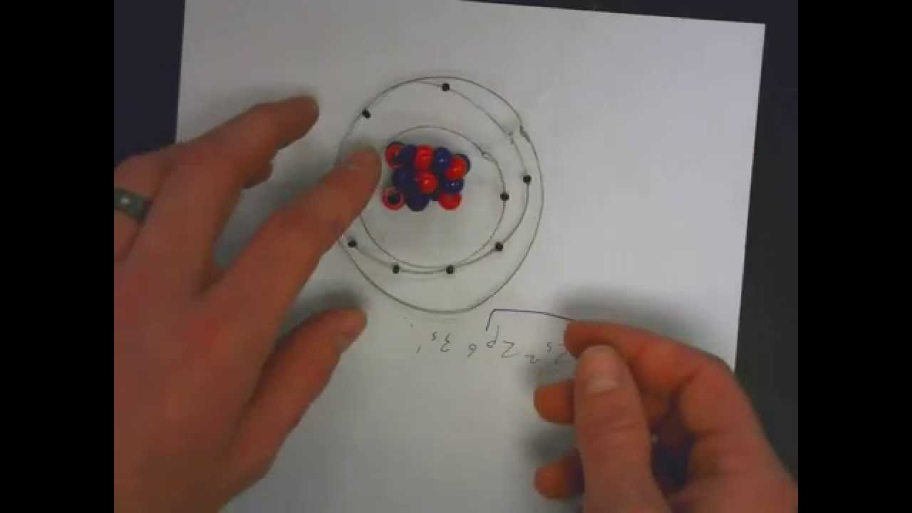 How to make a 3d bohr model of atoms youtube how to make a 3d bohr model of atoms pooptronica Choice Image