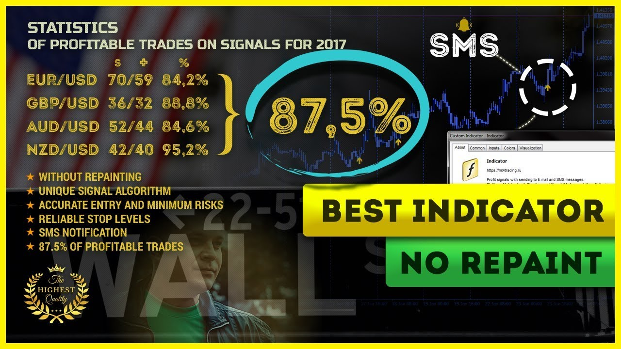 Forex trading sms alerts