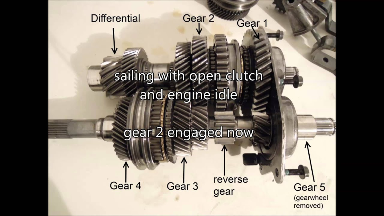 Sound of gearbox bearing failure  VW MQ200 02T  YouTube