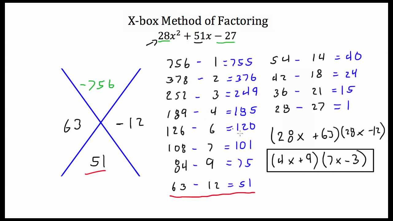 Xbox Method for Factoring - YouTube