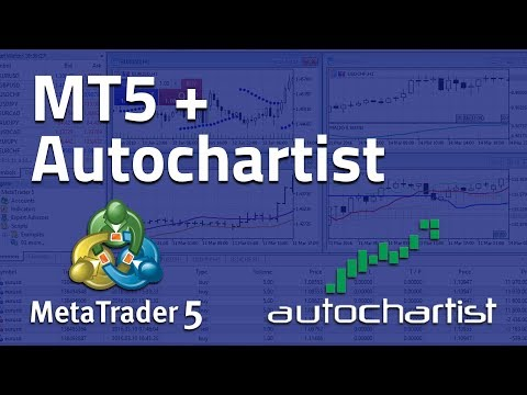 Installing and using Autochartist on MetaTrader 5