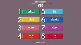 #54  - ФРАНЦУЗСКИЙ ЯЗЫК - 500 основных слов. Изучаем французский язык самостоятельно