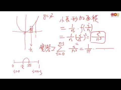 Lec24 微積分(一)-103學年度 5.1 Areas and Distances