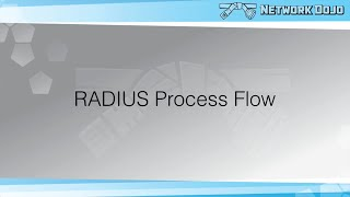 CCIE Wireless- The RADIUS Process Flow in ISE