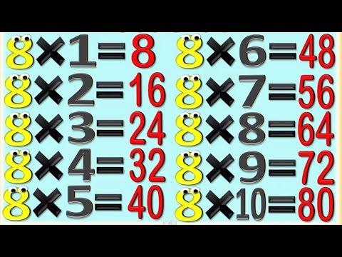 Tabla Multiplicar Del 8 Tabla de Multiplicar Del 8