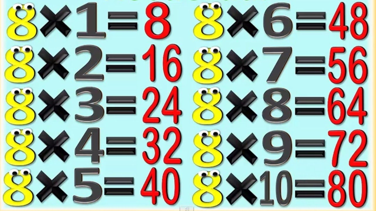 ... del 8 para Niños, Multiplication Chart of 8 for kids - YouTube
