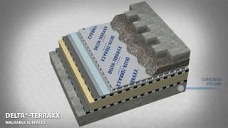 видео Профилированная мембрана Delta-FLORAXX. Геомембрана для инверсионной кровли.