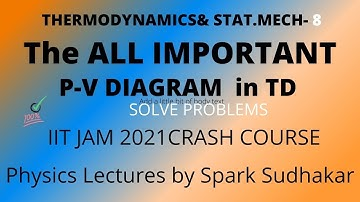 # IIT  PHYSICS# Conceptual physics#  PV DIAGRAM!!PHYSICS LECTURES#Thermodynamics & Stat. Mech 8