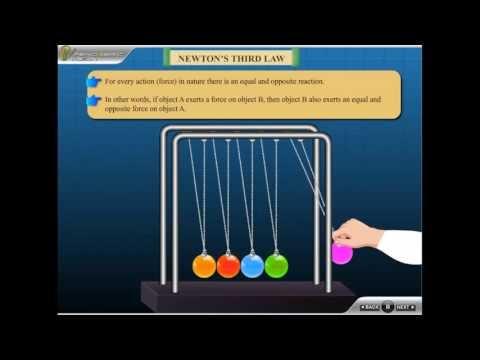 Physics E-Learning Animation