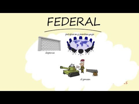 federalism in education We have seen competitive federalism work in education at the inter-state level back in the 1950s, mississippi and north carolina were at the same low level over the years, north carolina tried a number of educational experiments and moved well ahead of mississippi.