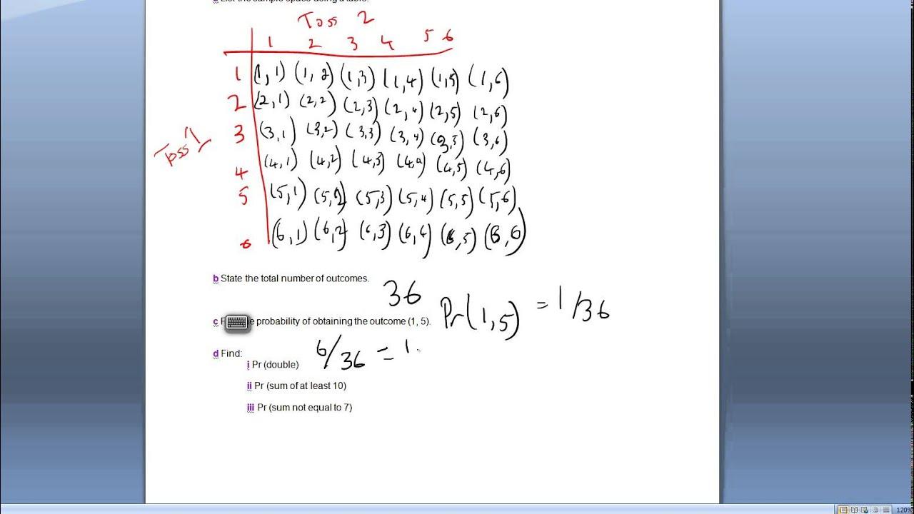 Example 1 lattice diagrams youtube example 1 lattice diagrams ccuart Choice Image