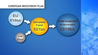 Investissements en Europe : le plan Juncker entre espoir et scepticisme - economy