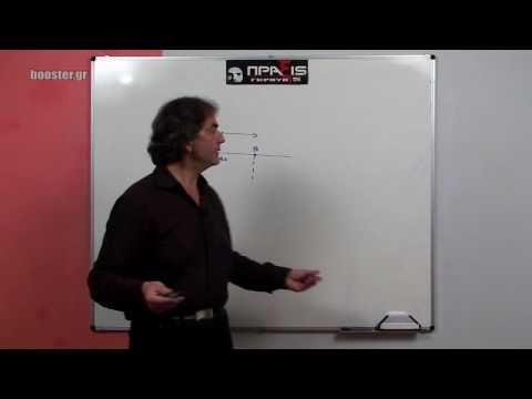 Α' Λυκείου Φυσική μάθημα 1