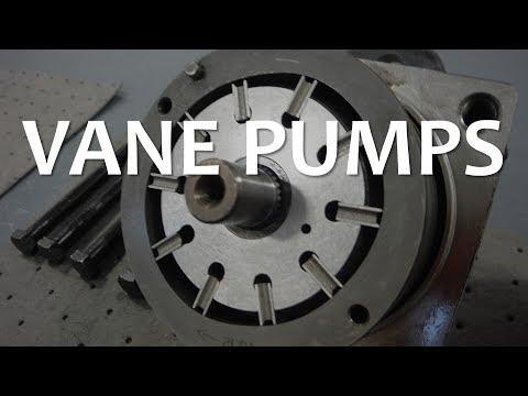 Vane Pumps (Full Lecture)