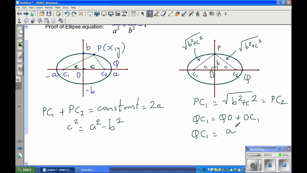 Proof of equation of a standard ellipse centred at 00 part proof of equation of a standard ellipse centred at 00 part 1 falaconquin