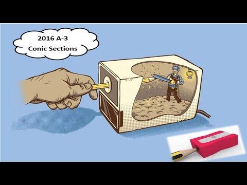 DCG:2016 Higher Level Question A-3