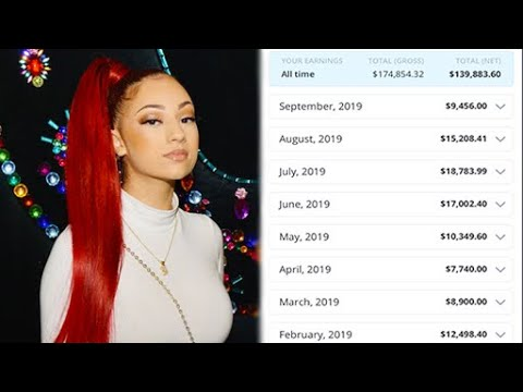 Females Living on Recruit Difficulty - Bhad Bhabie
