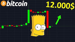 BITCOIN BAISSE SUPER FORTEMENT LES 12.000$ ENCORE POSSIBLES  !? btc analyse crypto monnaie