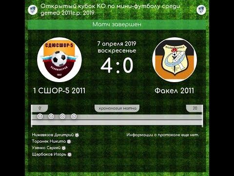 Калининградская Любительская Футбольная Лига