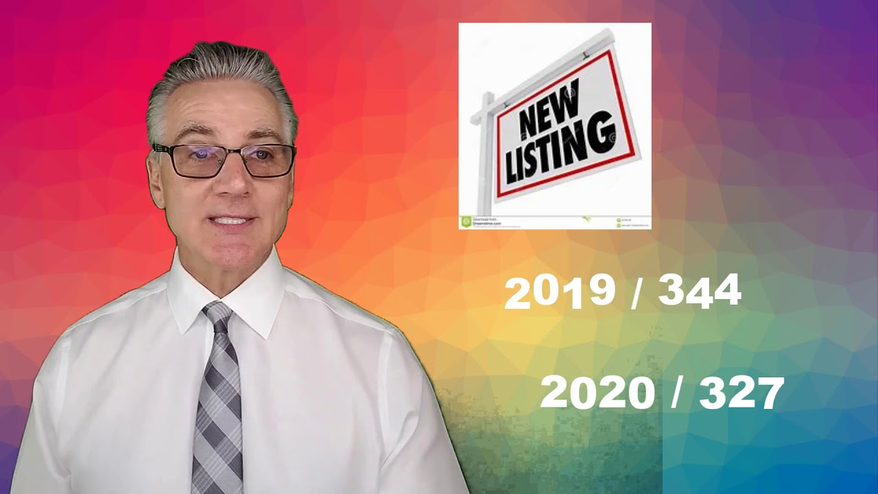 June 2020 local market update