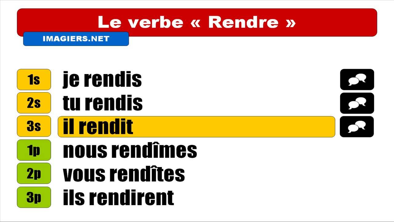 Conjugaison Rendre Indicatif Passe Simple Youtube