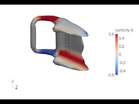 turbinesFoam dev snapshot 3: Cross-flow turbine actuator line vorticity contours
