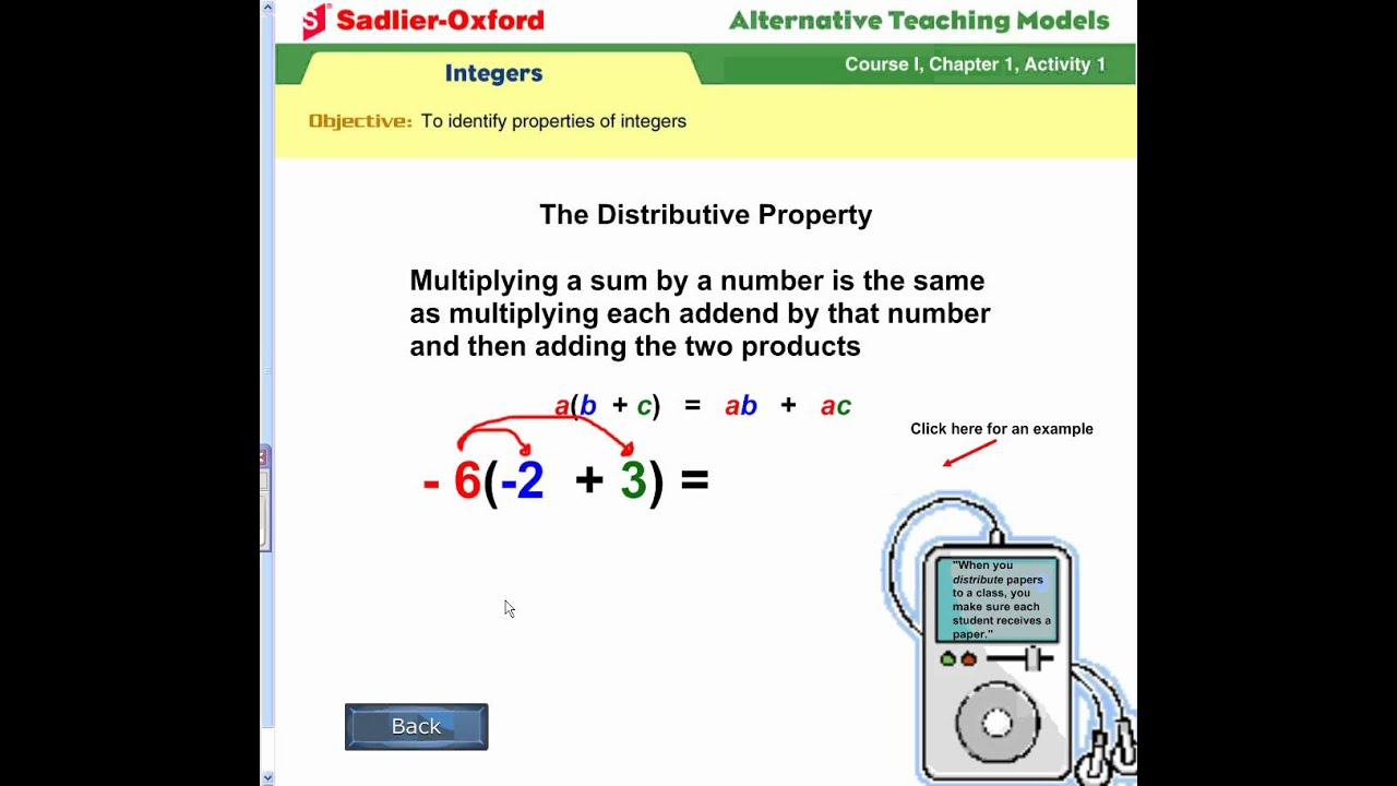 medium resolution of Properties Of Integers (video lessons