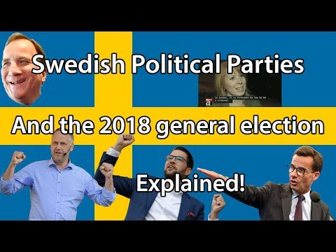 Swedish Political Parties Explained