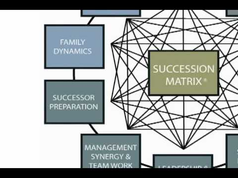 Family Business Succession Planning - What Are the Critical Factors