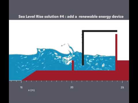 Sea Level Rise, solution #4 : add a renewable energy device (e.g. oscillating water column)